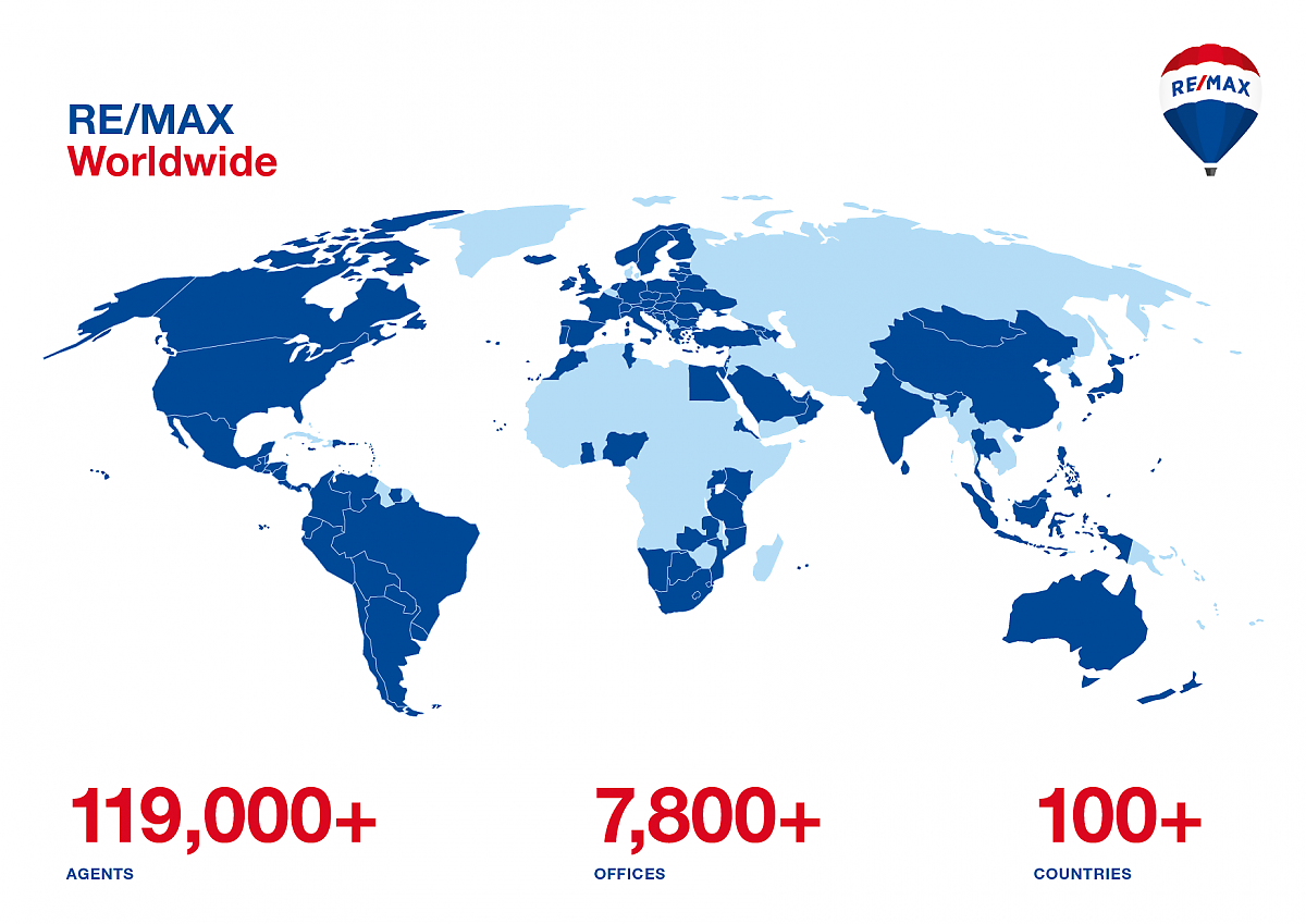 Grafik Remax